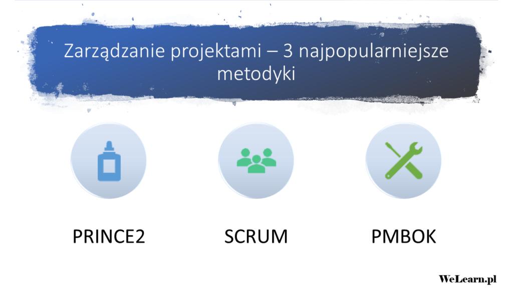 Metodyki zarządzania projektami